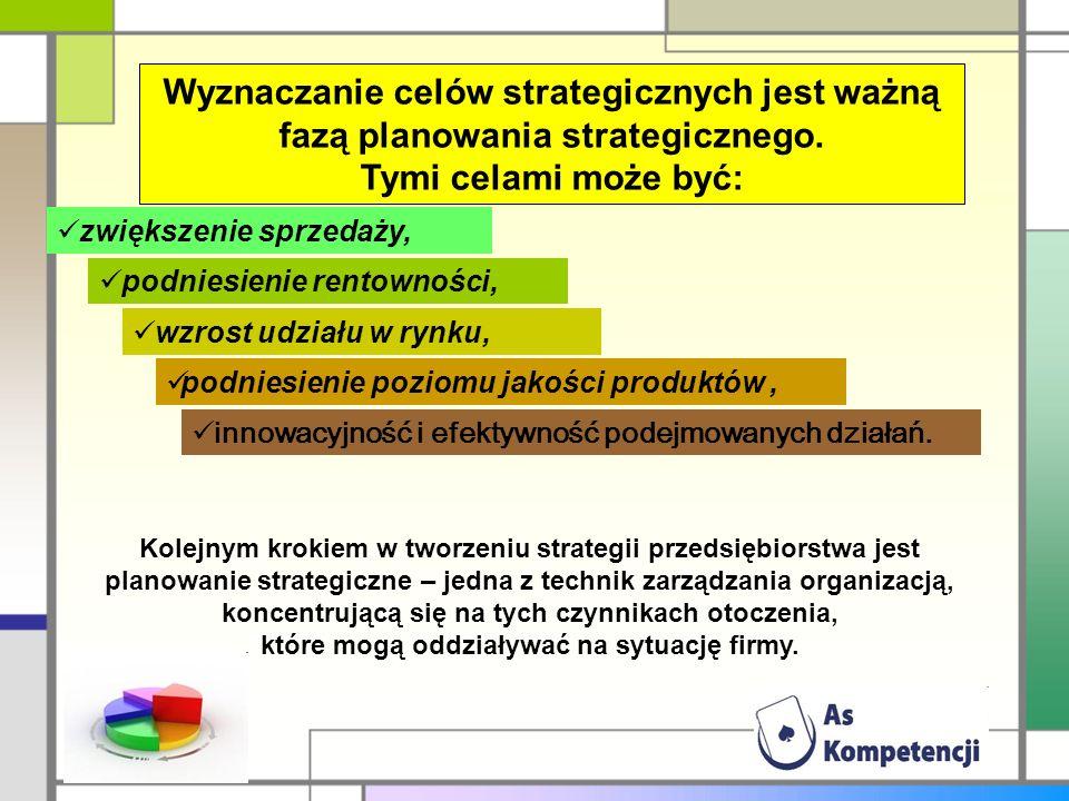 Wyznaczanie celów strategicznych jest ważną fazą planowania strategicznego. Tymi celami może być: