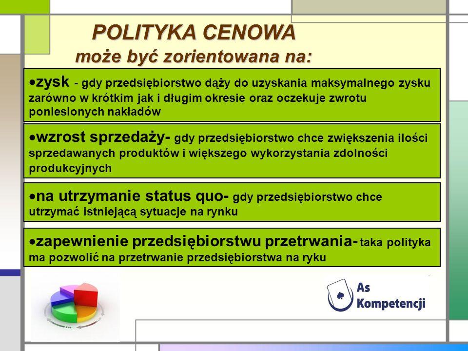 POLITYKA CENOWA może być zorientowana na: