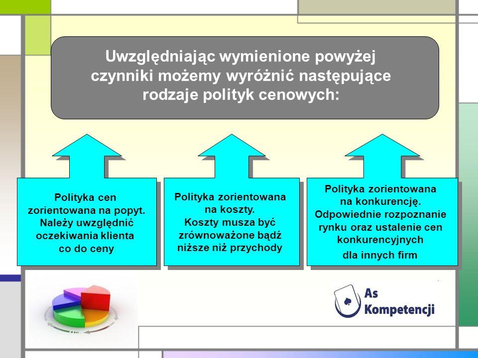 Uwzględniając wymienione powyżej czynniki możemy wyróżnić następujące rodzaje polityk cenowych: