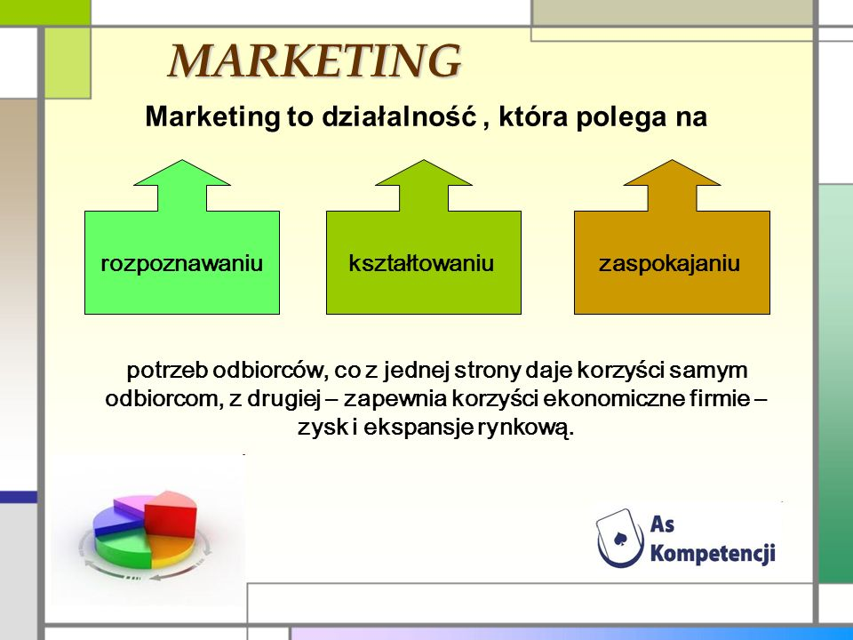 Marketing to działalność , która polega na