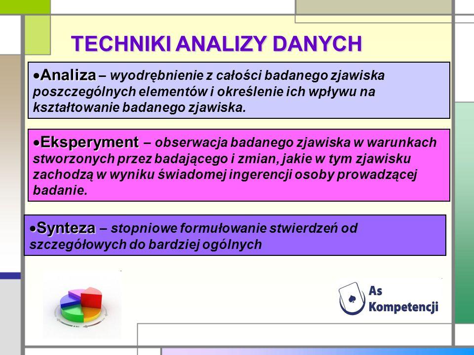TECHNIKI ANALIZY DANYCH