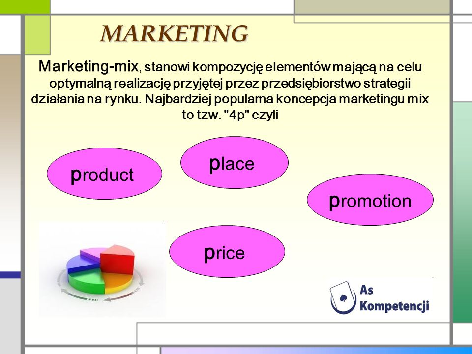 MARKETING place product price promotion