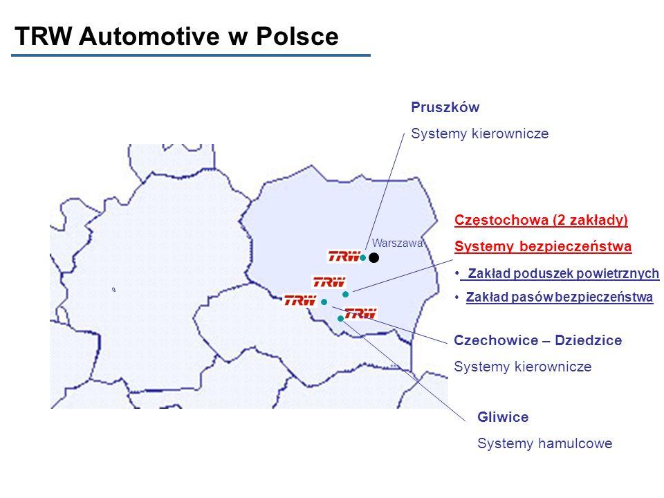 TRW Automotive w Polsce