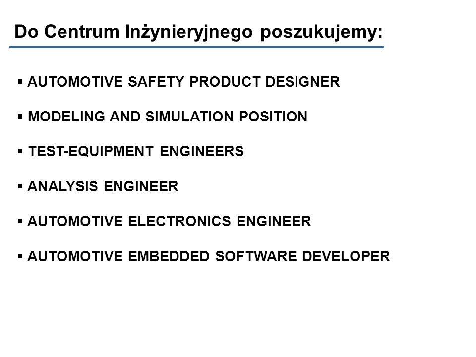 Do Centrum Inżynieryjnego poszukujemy: