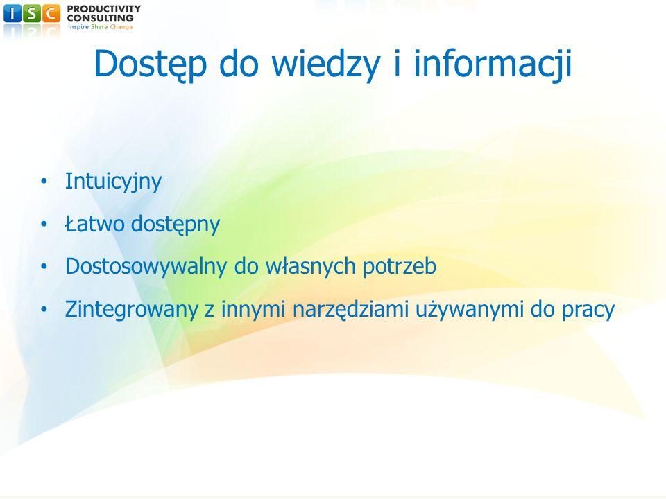 Dostęp do wiedzy i informacji