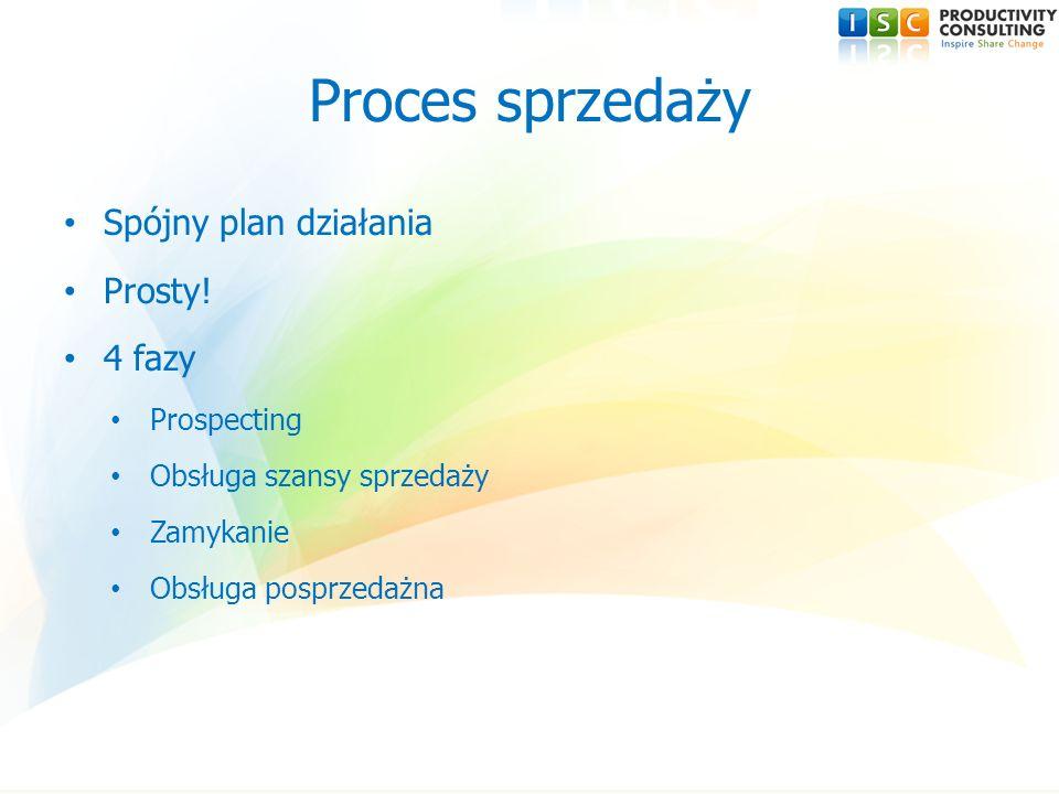 Proces sprzedaży Spójny plan działania Prosty! 4 fazy Prospecting