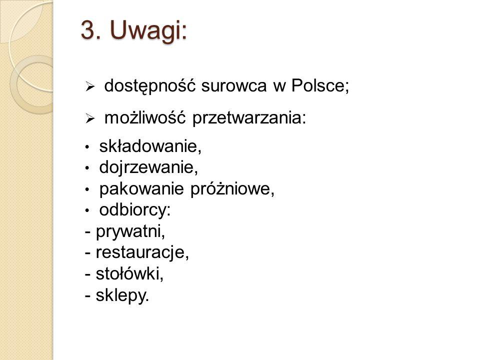 3. Uwagi: dostępność surowca w Polsce; możliwość przetwarzania: