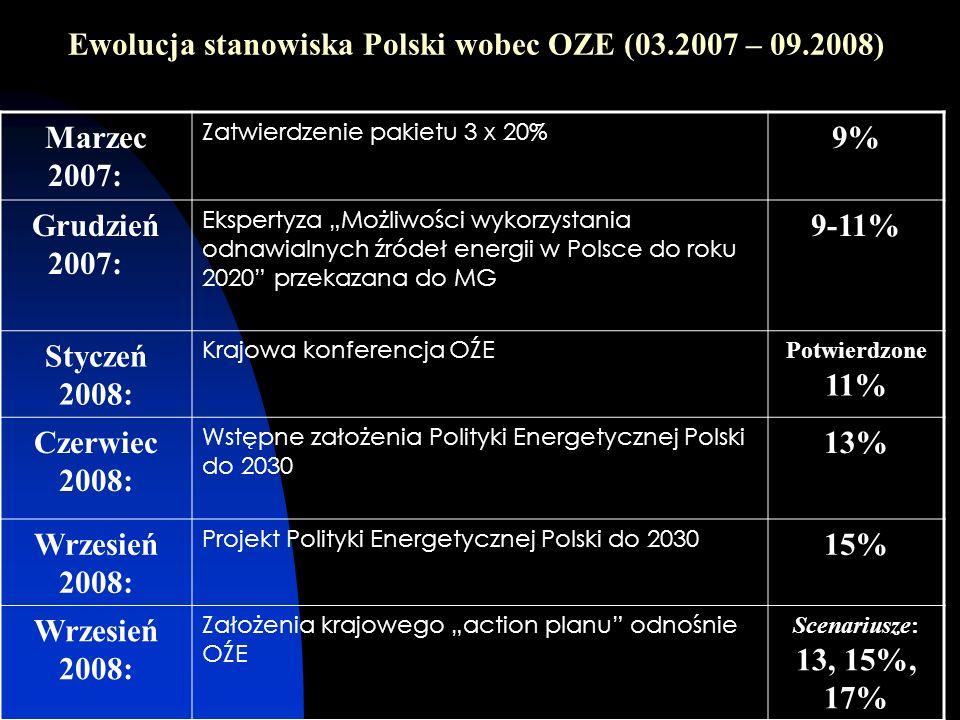 Ewolucja stanowiska Polski wobec OZE (03.2007 – 09.2008)
