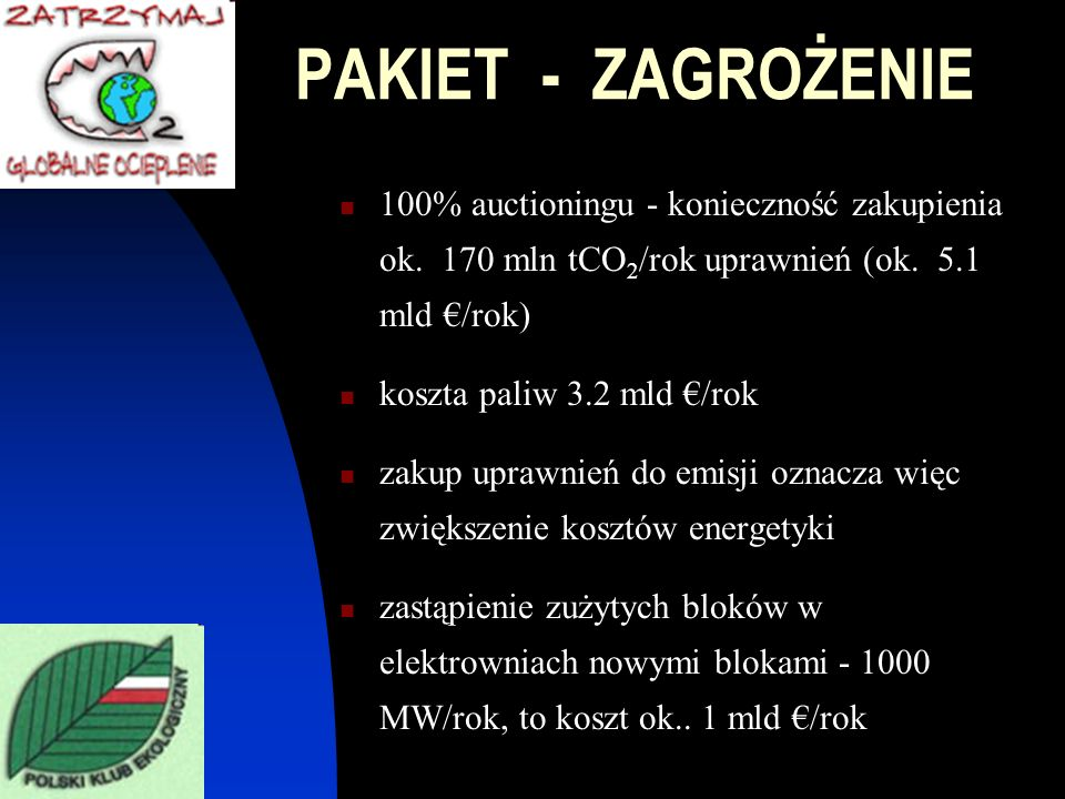 PAKIET - ZAGROŻENIE 100% auctioningu - konieczność zakupienia ok. 170 mln tCO2/rok uprawnień (ok. 5.1 mld €/rok)