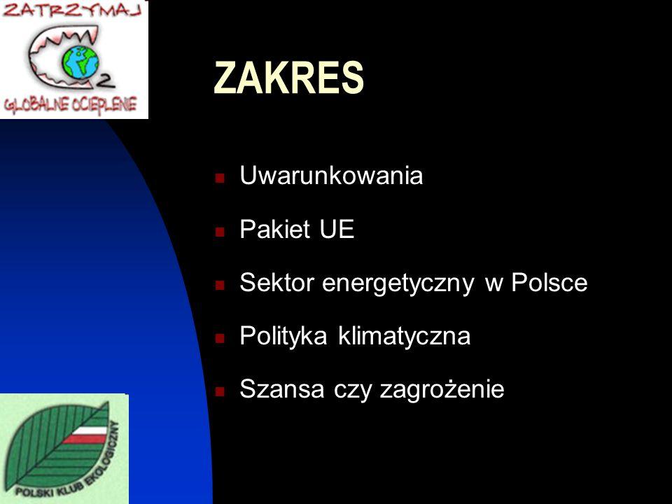 ZAKRES Uwarunkowania Pakiet UE Sektor energetyczny w Polsce