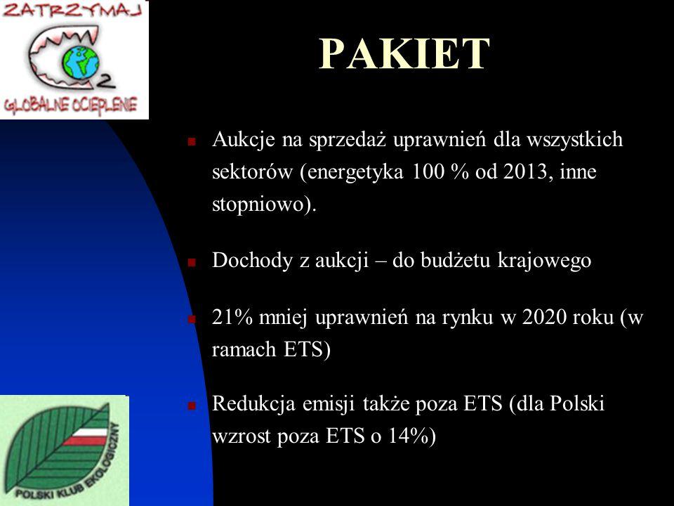 PAKIET Aukcje na sprzedaż uprawnień dla wszystkich sektorów (energetyka 100 % od 2013, inne stopniowo).