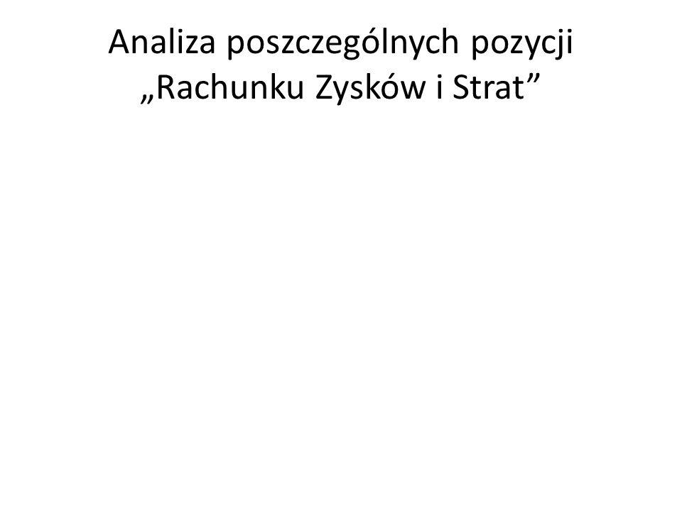 """Analiza poszczególnych pozycji """"Rachunku Zysków i Strat"""