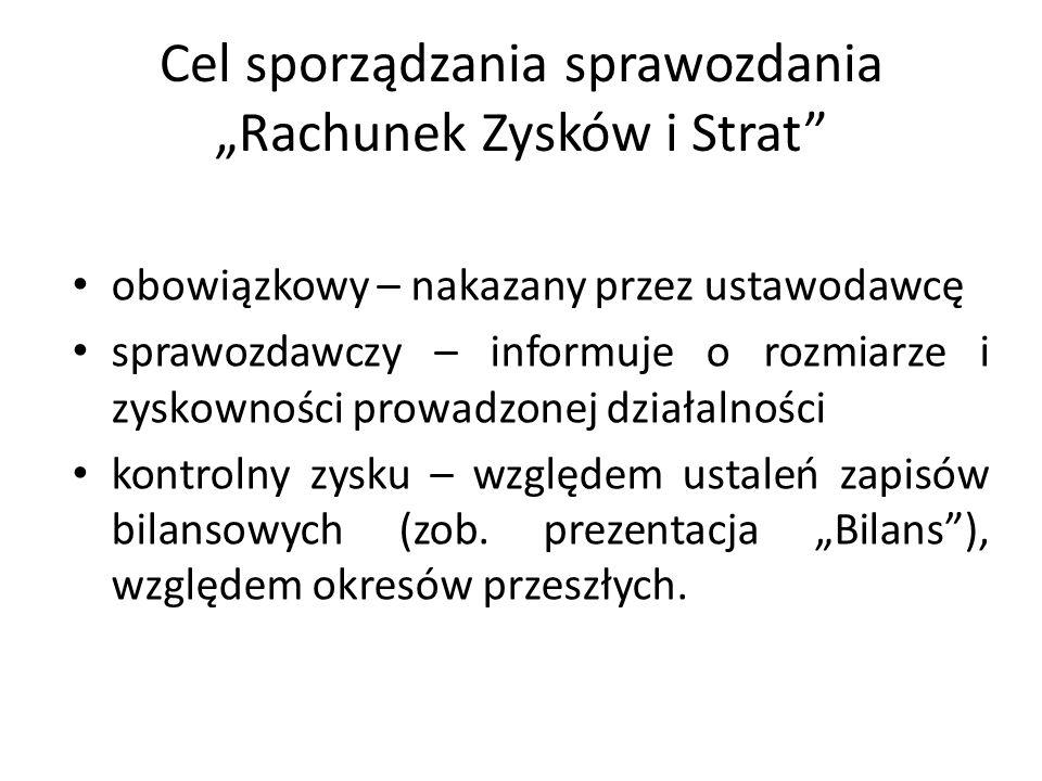 """Cel sporządzania sprawozdania """"Rachunek Zysków i Strat"""