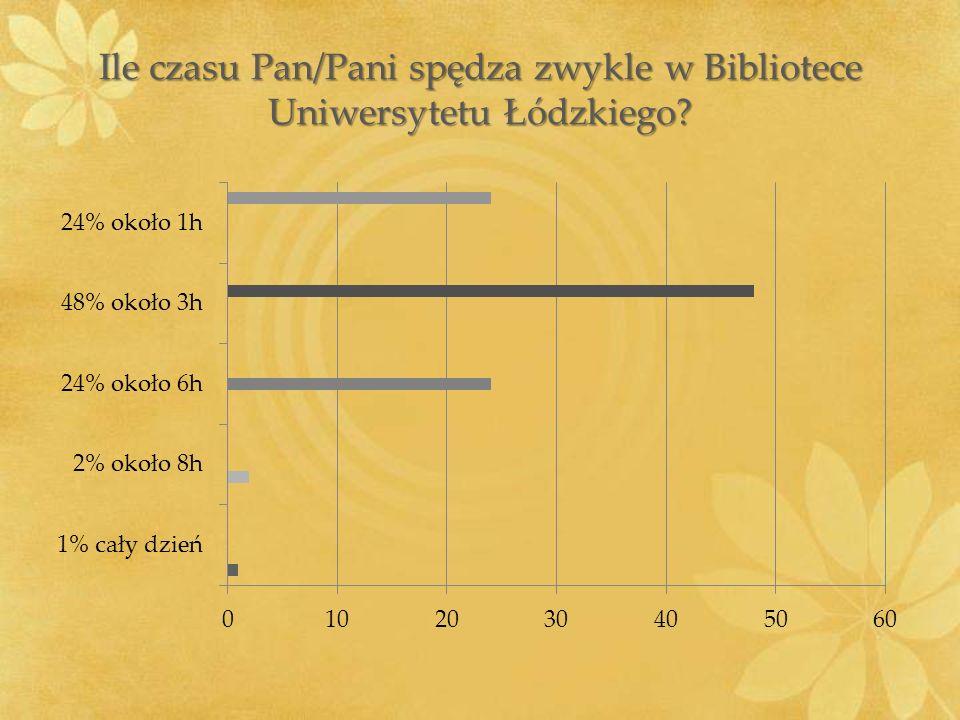 Ile czasu Pan/Pani spędza zwykle w Bibliotece Uniwersytetu Łódzkiego
