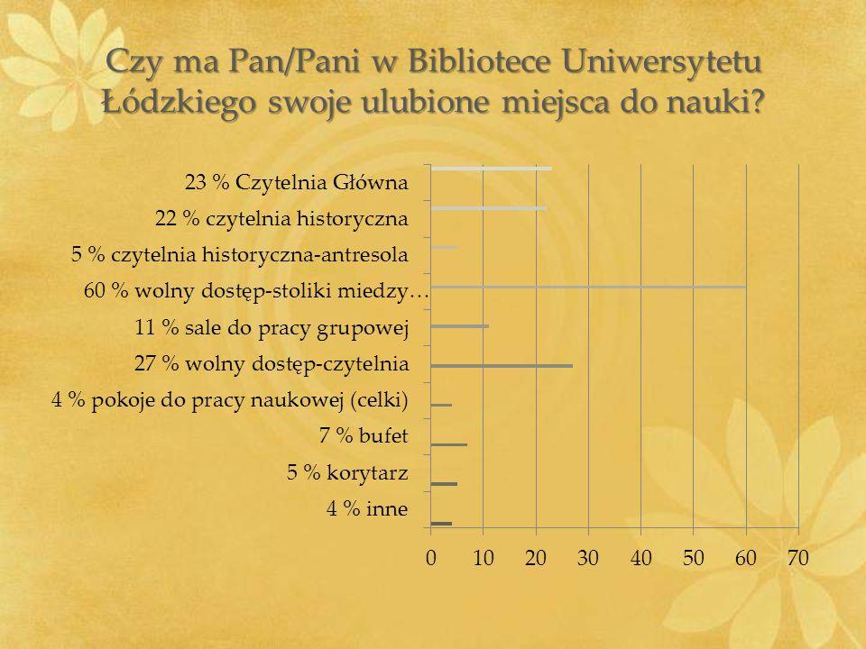Czy ma Pan/Pani w Bibliotece Uniwersytetu Łódzkiego swoje ulubione miejsca do nauki