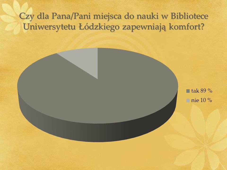 Czy dla Pana/Pani miejsca do nauki w Bibliotece Uniwersytetu Łódzkiego zapewniają komfort