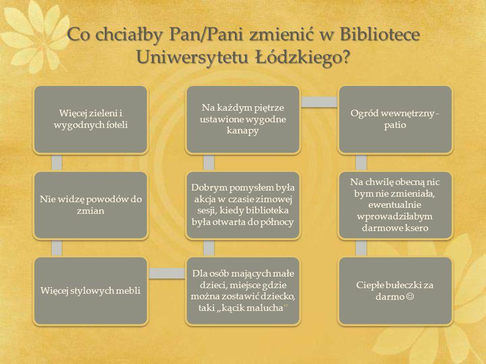 Co chciałby Pan/Pani zmienić w Bibliotece Uniwersytetu Łódzkiego