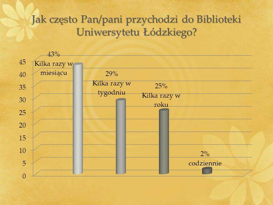 Jak często Pan/pani przychodzi do Biblioteki Uniwersytetu Łódzkiego