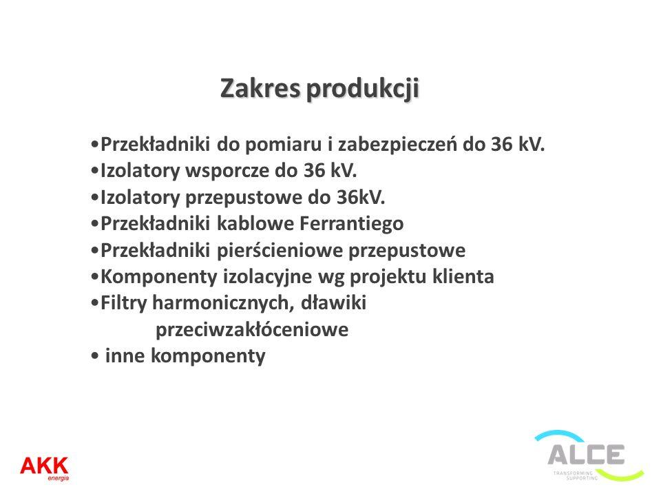 Zakres produkcji Przekładniki do pomiaru i zabezpieczeń do 36 kV.