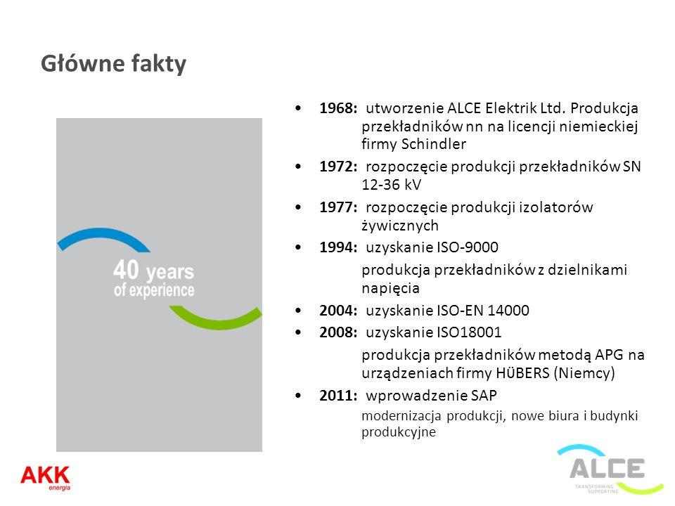 Główne fakty 1968: utworzenie ALCE Elektrik Ltd. Produkcja przekładników nn na licencji niemieckiej firmy Schindler.