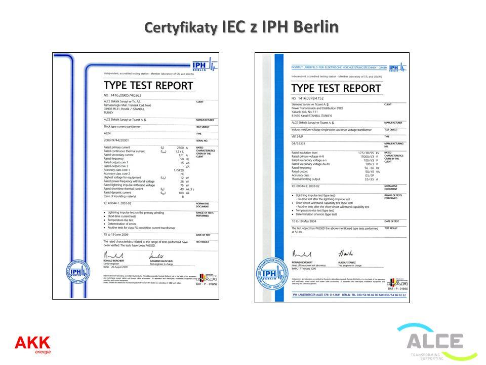 Certyfikaty IEC z IPH Berlin