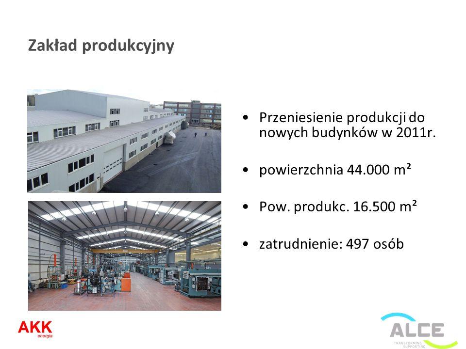 Zakład produkcyjny Przeniesienie produkcji do nowych budynków w 2011r.