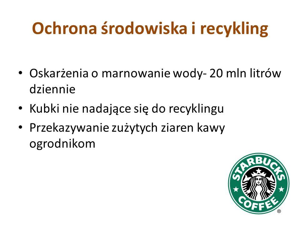 Ochrona środowiska i recykling