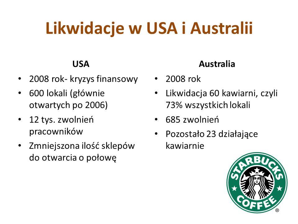 Likwidacje w USA i Australii