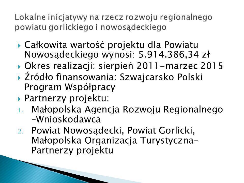 Okres realizacji: sierpień 2011-marzec 2015