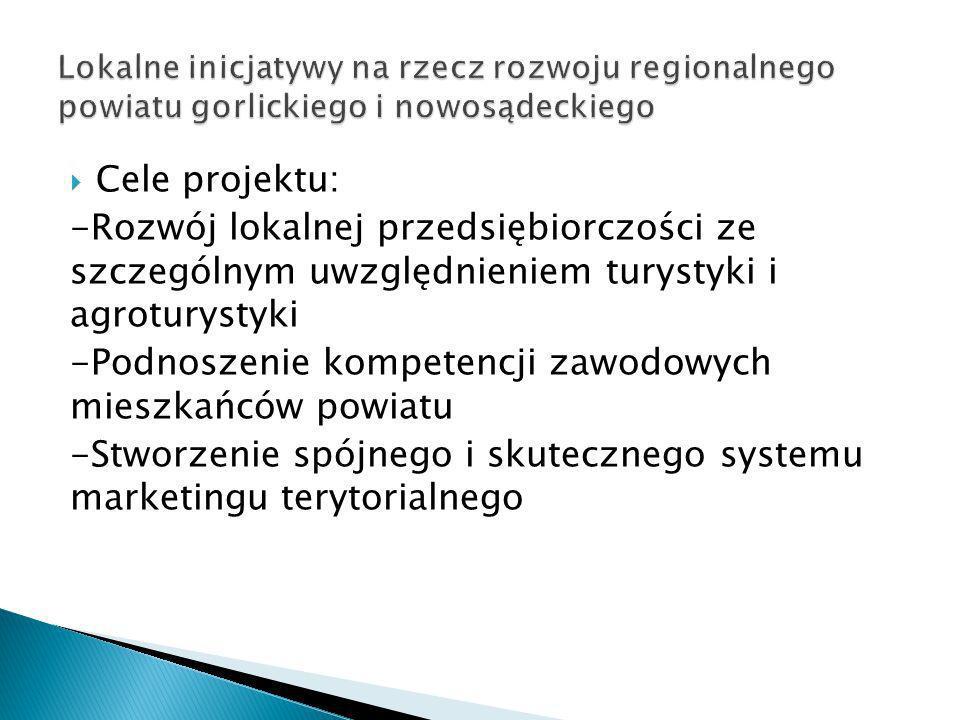 -Podnoszenie kompetencji zawodowych mieszkańców powiatu