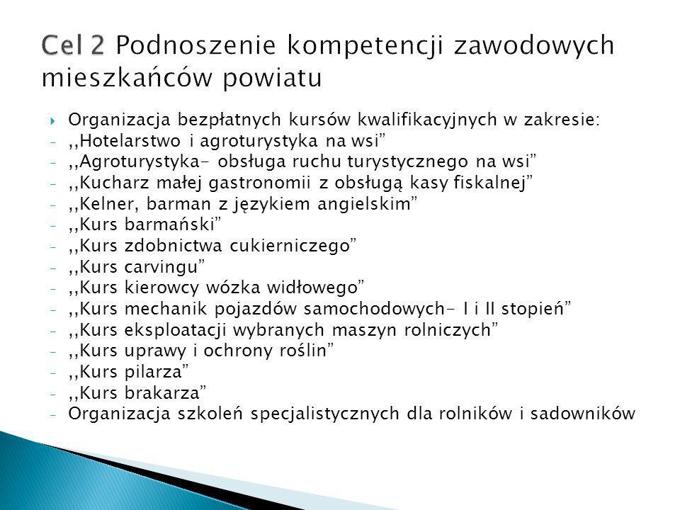 Cel 2 Podnoszenie kompetencji zawodowych mieszkańców powiatu