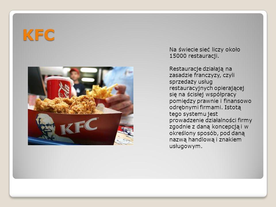 KFC Na świecie sieć liczy około 15000 restauracji.