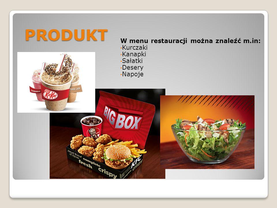 PRODUKT W menu restauracji można znaleźć m.in: Kurczaki Kanapki