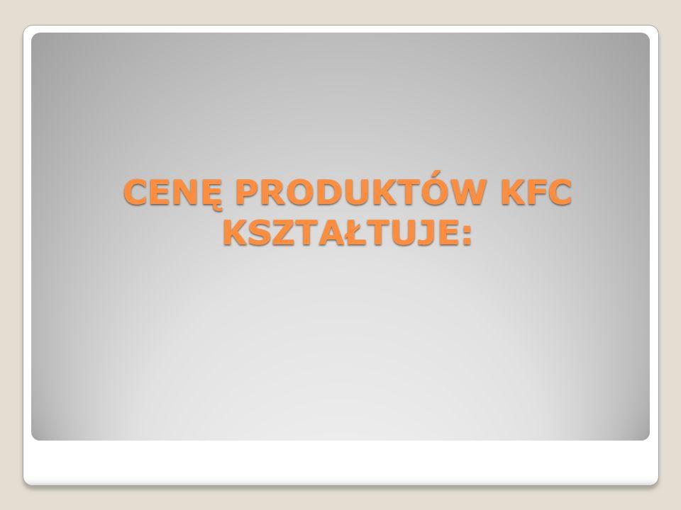 CENĘ PRODUKTÓW KFC KSZTAŁTUJE: