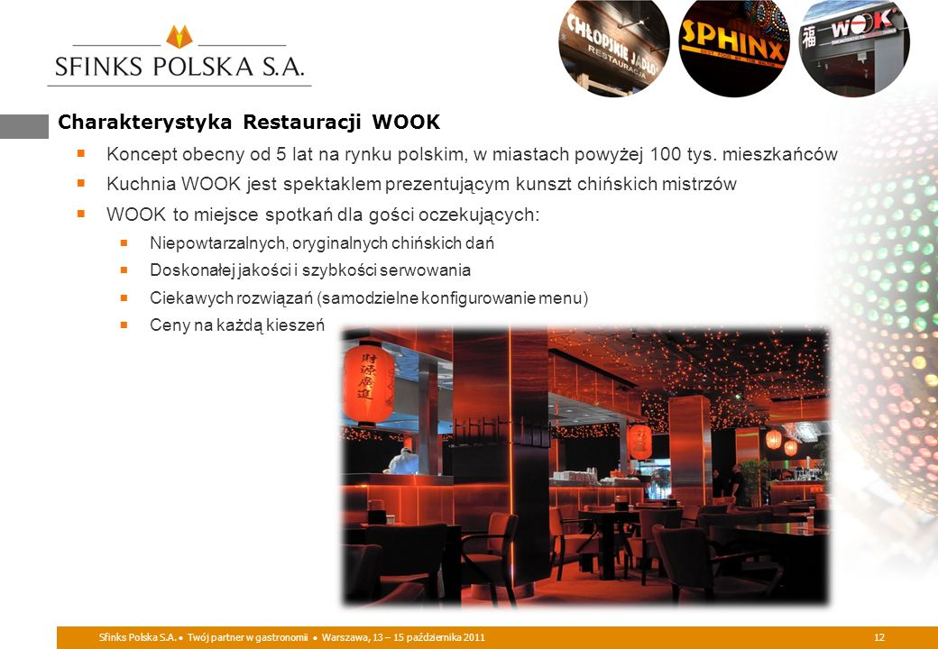 Charakterystyka Restauracji WOOK