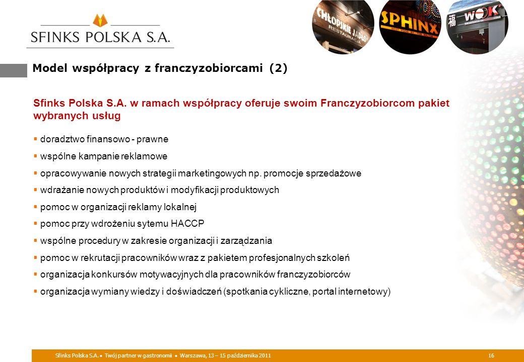 Model współpracy z franczyzobiorcami (2)