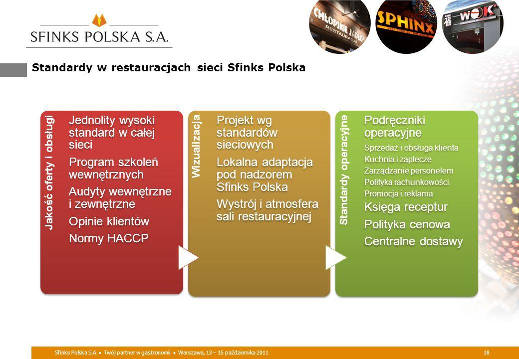 Standardy w restauracjach sieci Sfinks Polska