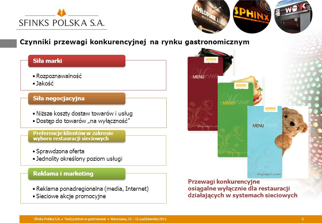 Czynniki przewagi konkurencyjnej na rynku gastronomicznym