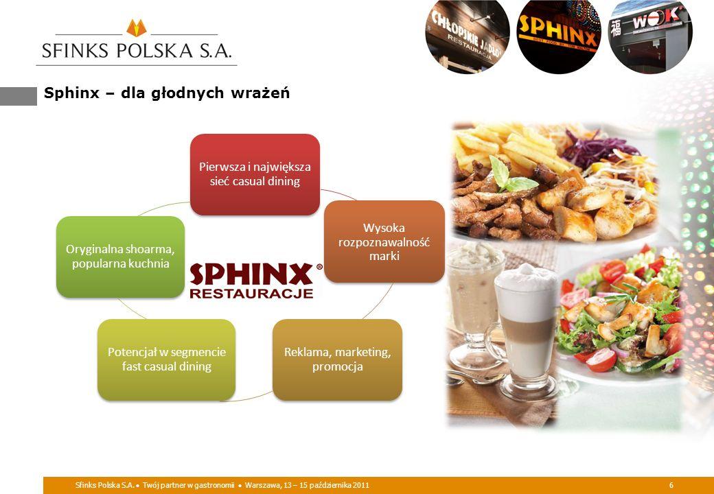Sphinx – dla głodnych wrażeń