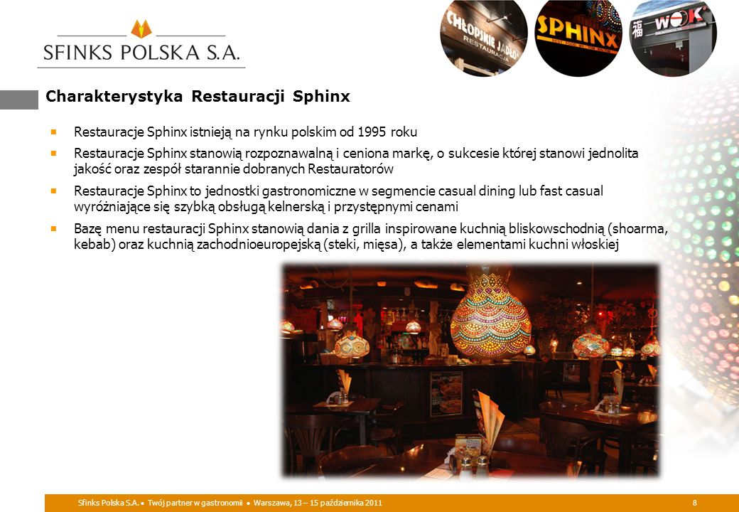 Charakterystyka Restauracji Sphinx