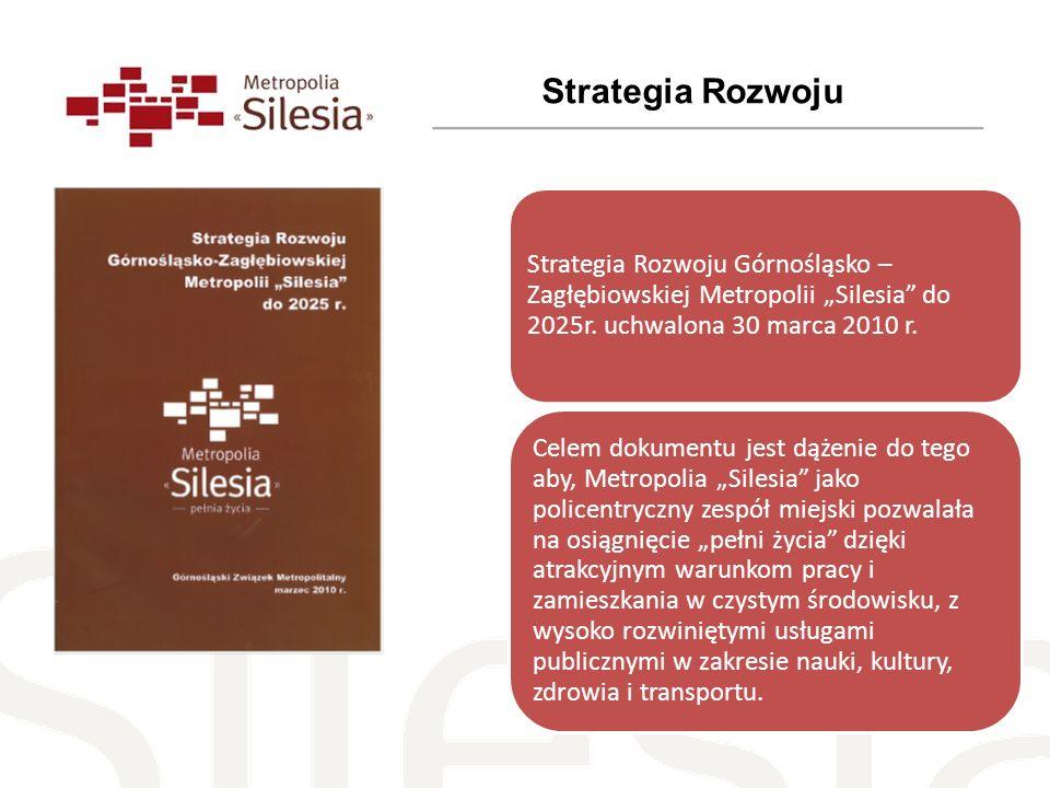 """Strategia RozwojuStrategia Rozwoju Górnośląsko – Zagłębiowskiej Metropolii """"Silesia do 2025r. uchwalona 30 marca 2010 r."""
