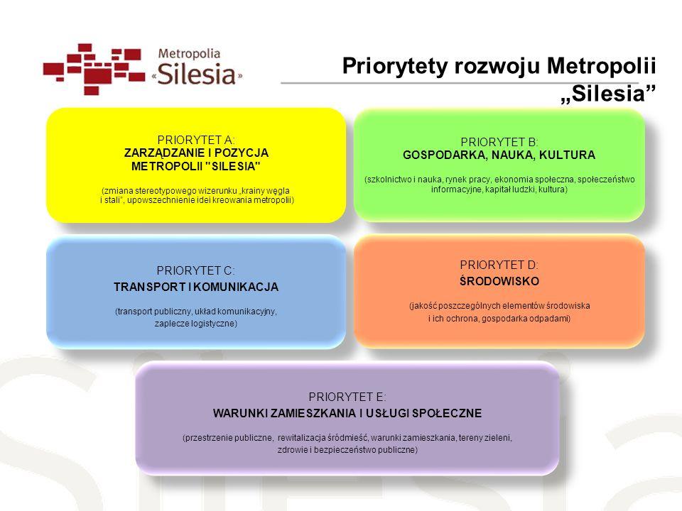 "Priorytety rozwoju Metropolii ""Silesia"