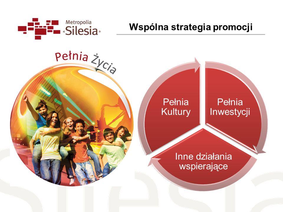 Wspólna strategia promocji