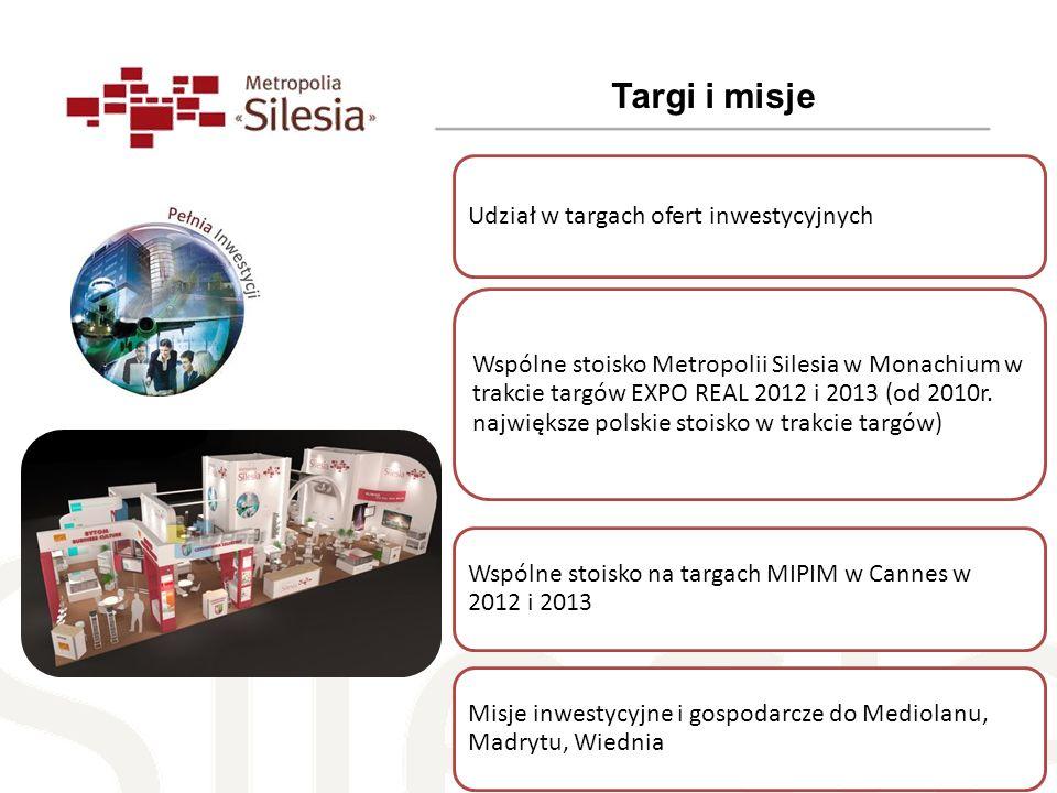 Targi i misje Udział w targach ofert inwestycyjnych.