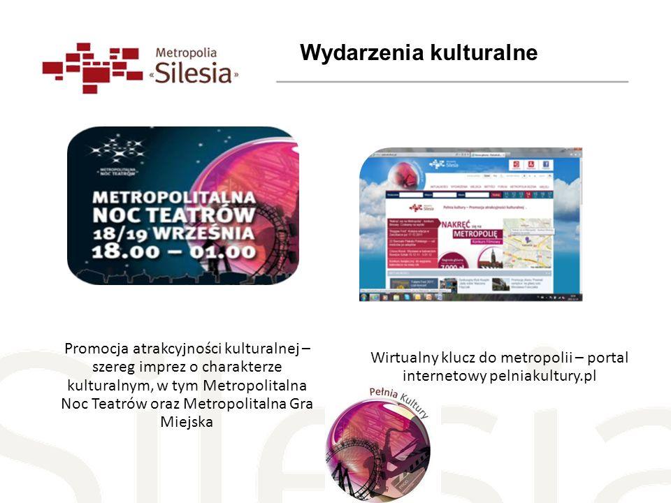 Wirtualny klucz do metropolii – portal internetowy pelniakultury.pl