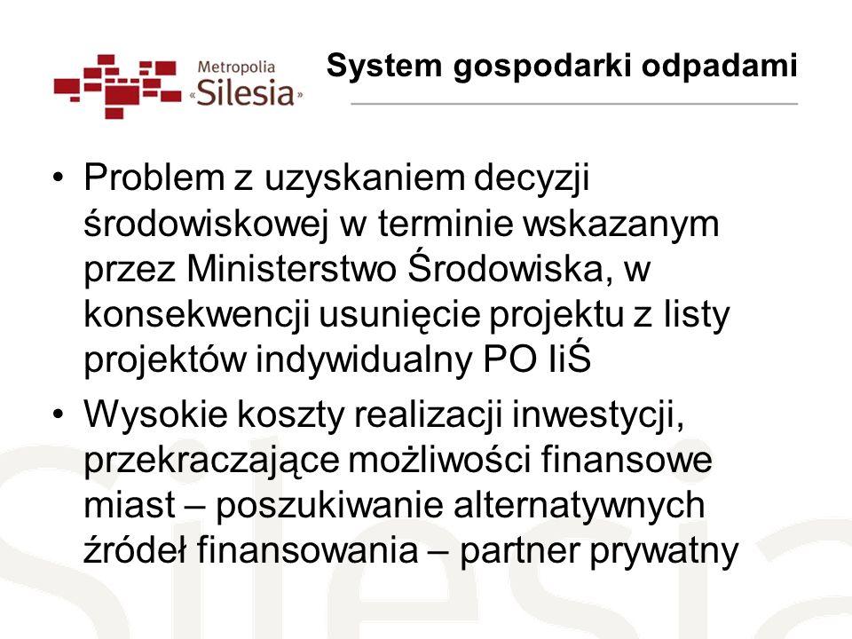 System gospodarki odpadami