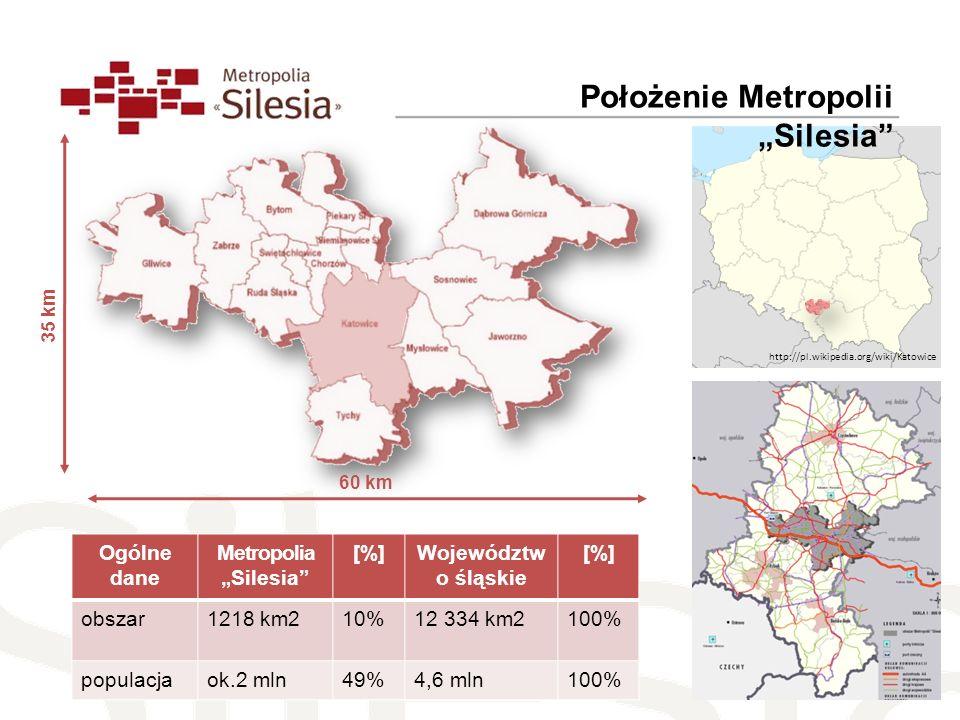 """Położenie Metropolii """"Silesia"""