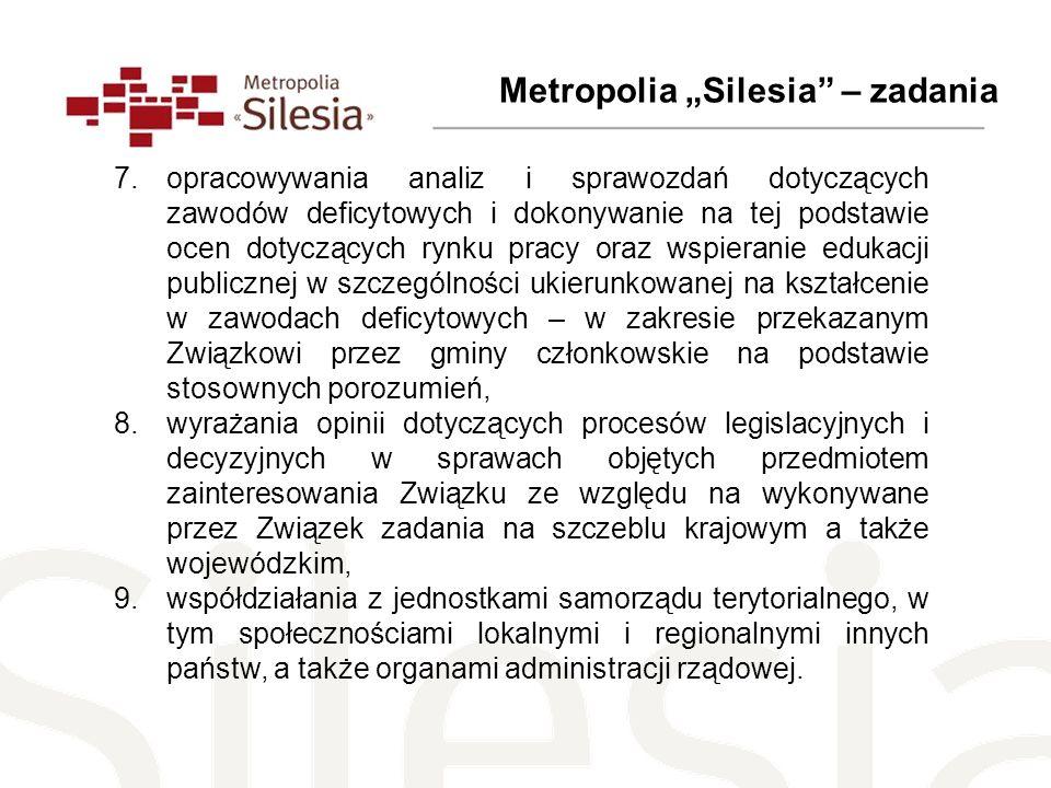 "Metropolia ""Silesia – zadania"