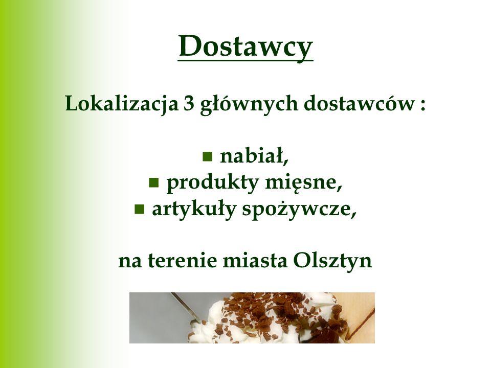 Lokalizacja 3 głównych dostawców : na terenie miasta Olsztyn