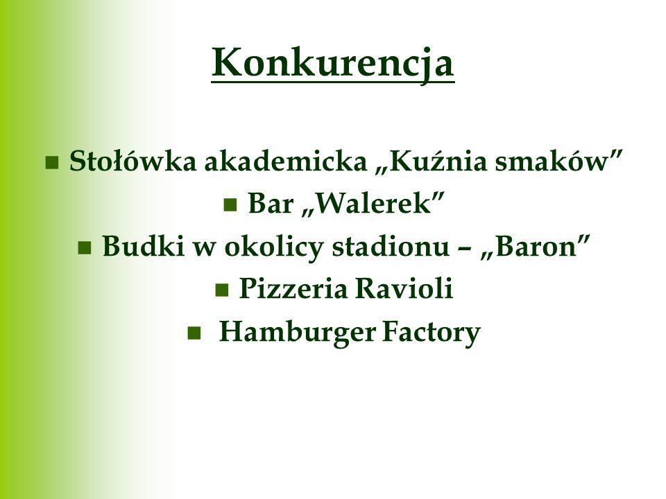 """Stołówka akademicka """"Kuźnia smaków Budki w okolicy stadionu – """"Baron"""